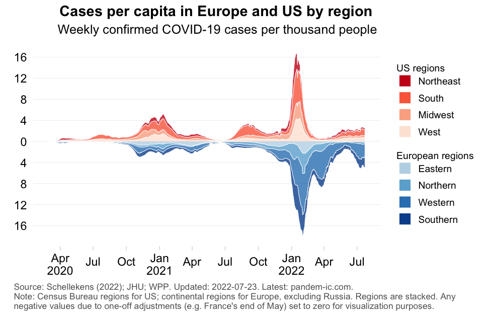 TREND_8_Waves_Europe_and_US_cpc