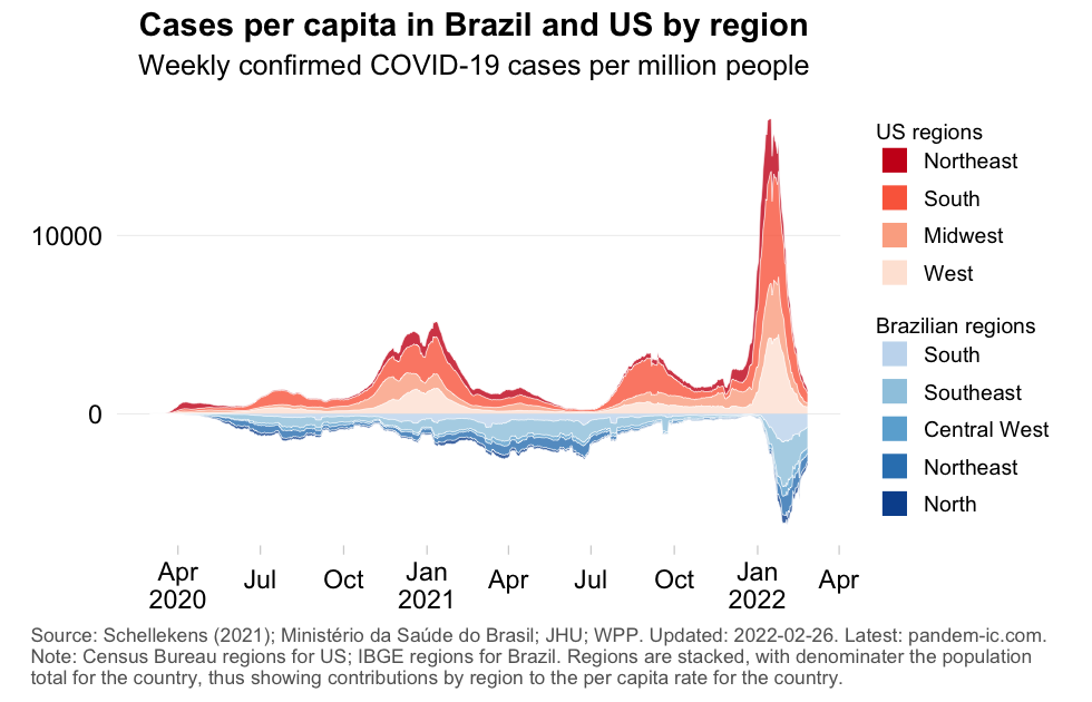 TREND_9_Waves_Brazil_and_US_cpc