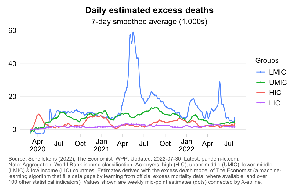 excess_mortality