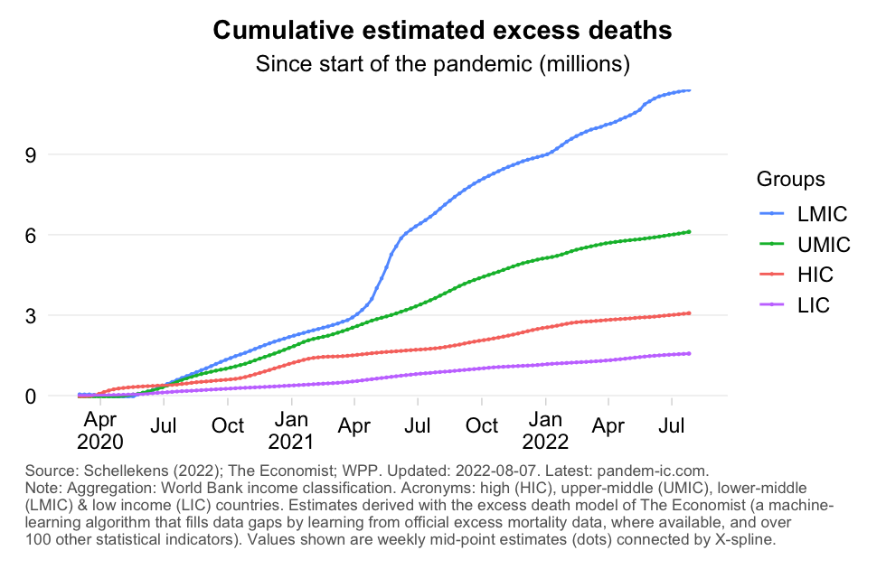 excess_mortality_cumulatively