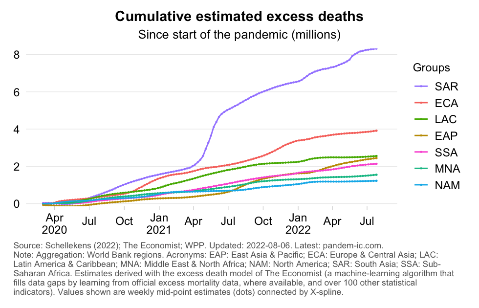 excess_mortality_cumulatively_WB_region