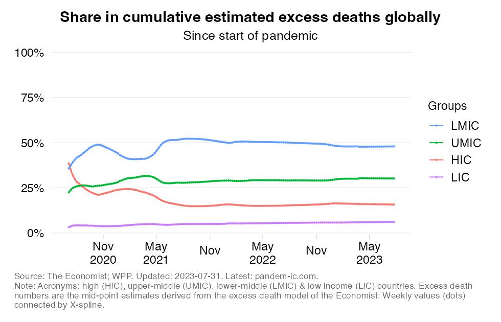 excess_mortality_distribution