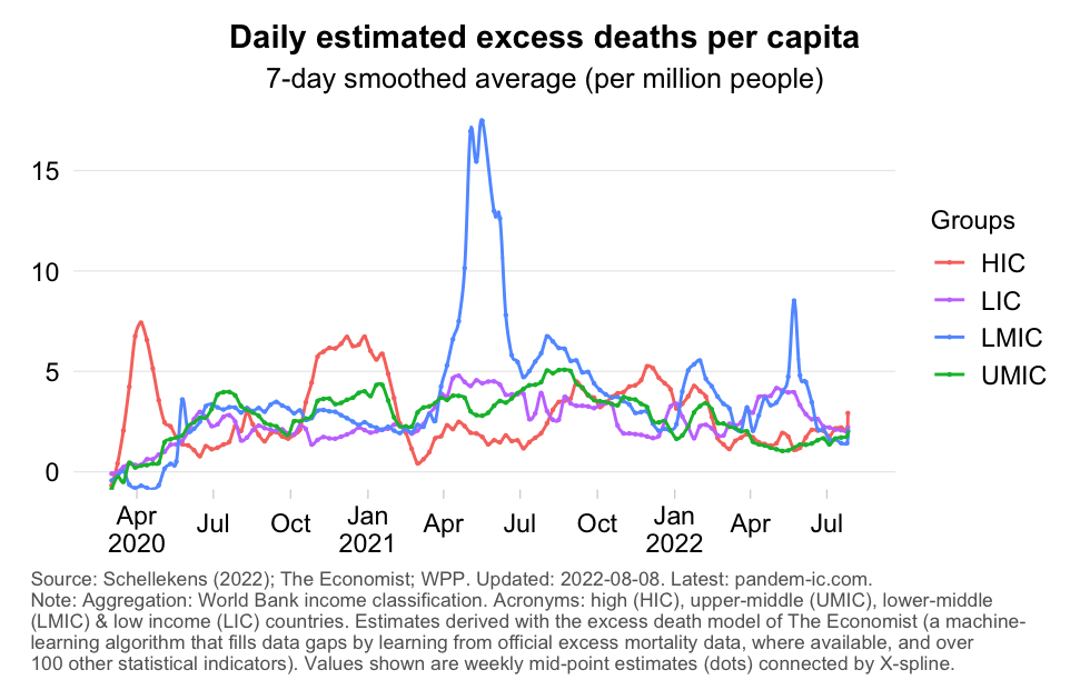 excess_mortality_rate