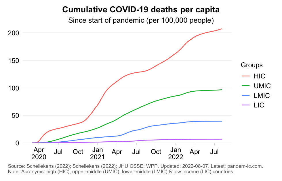 mortality_rate_cumulatively