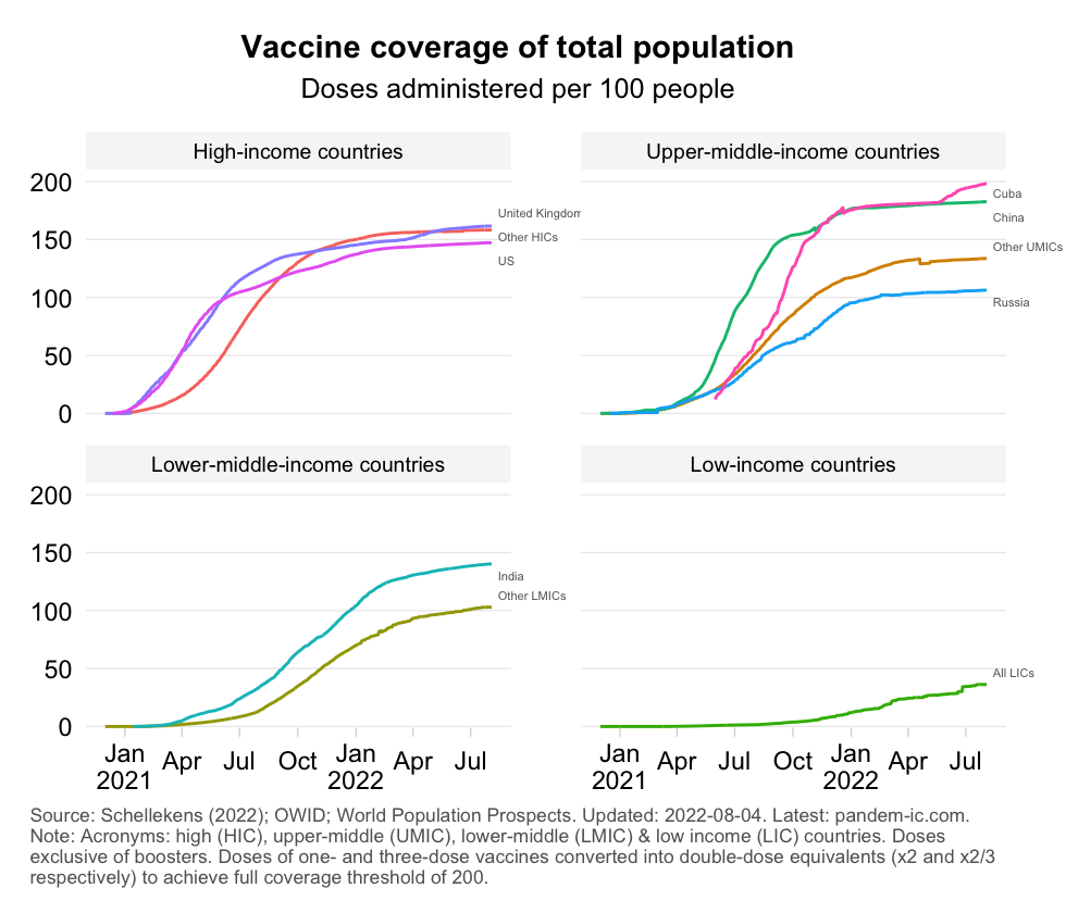 vax_coverage_population_ex_manufacturers_TS_man_vs_nonman